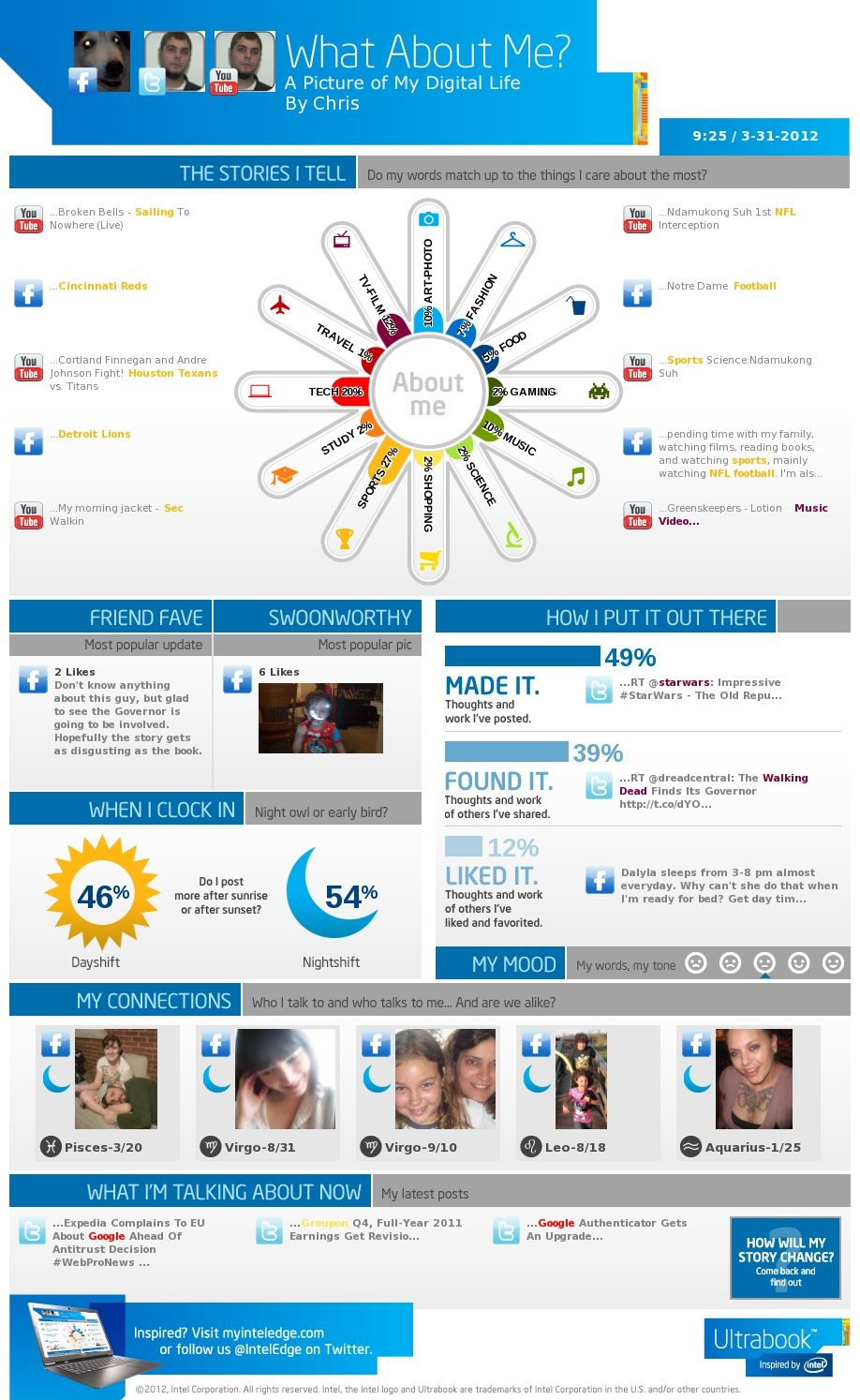 Create Your Own Infographic From Your Facebook, Twitter