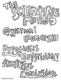 Scientific Method, Science Fair Coloring Pages at