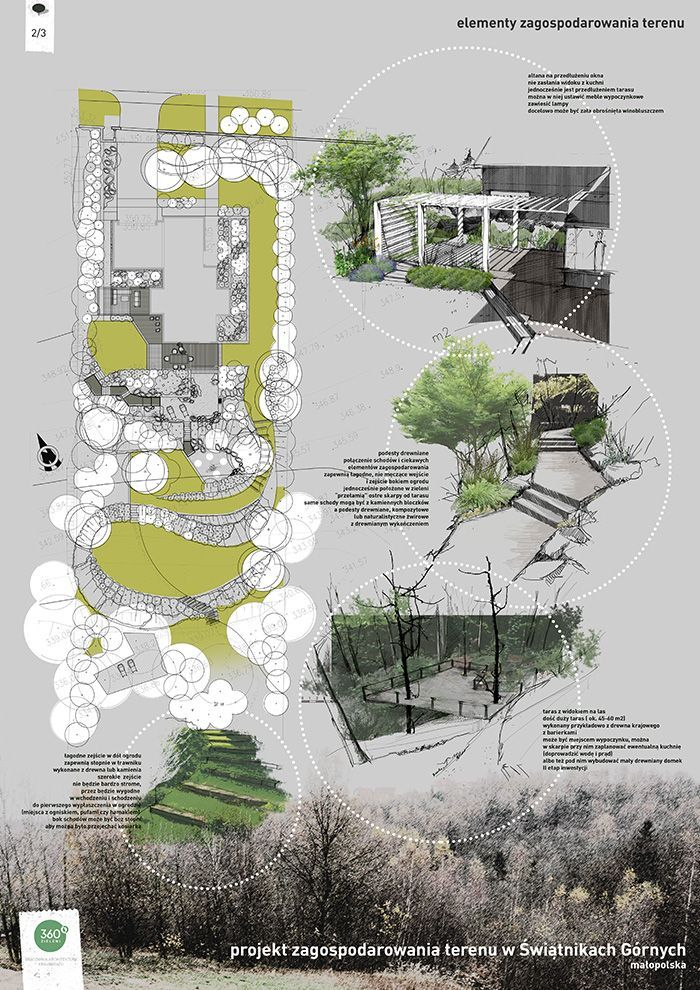 Landscape Architectural Presentation Board Plany Layout