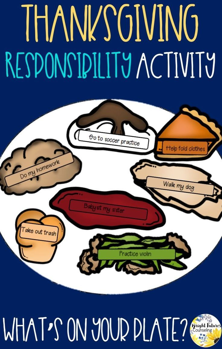Thanksgiving Responsibility Activity What's On Your Plate? Responsibility Lesson