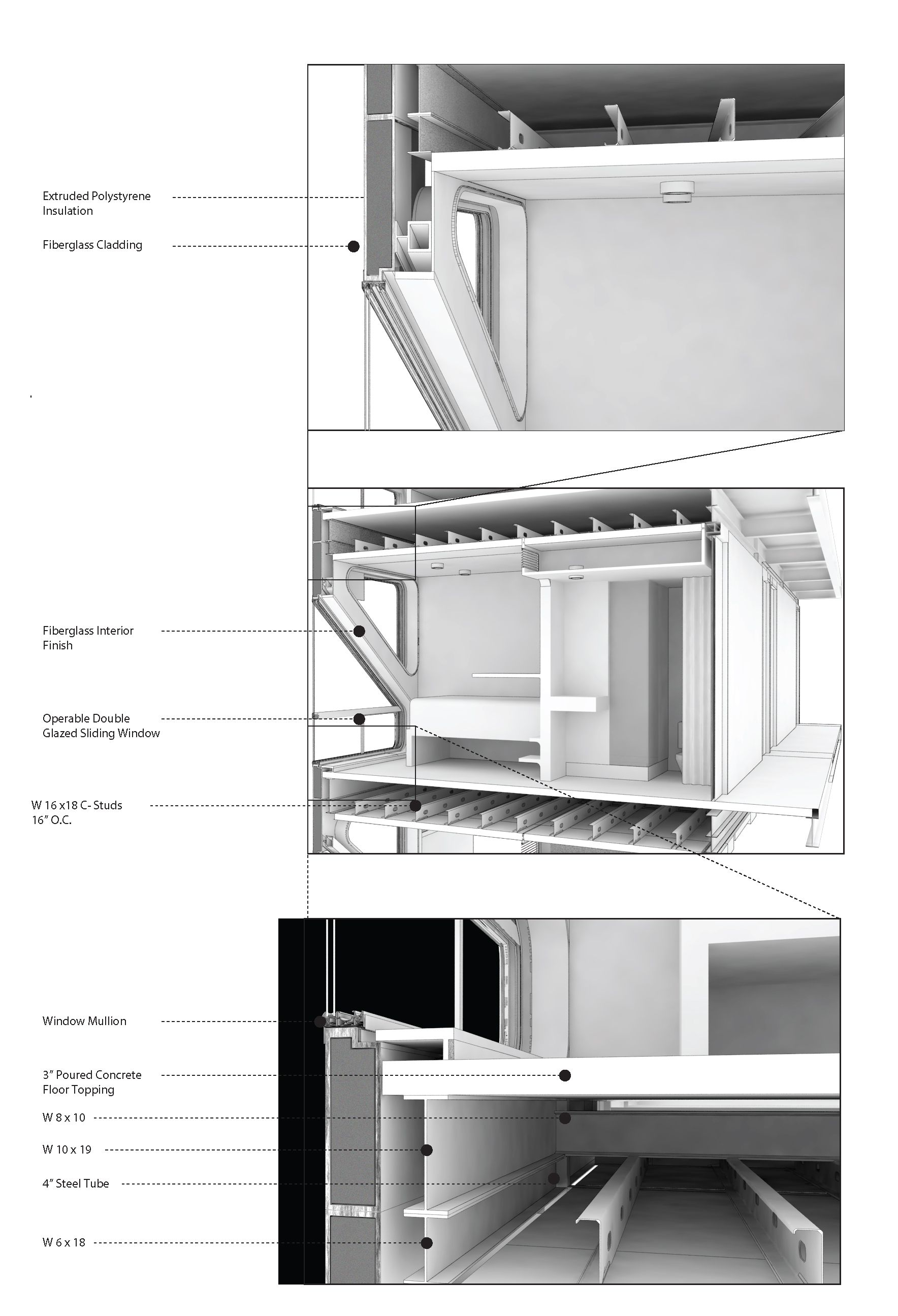 Modular Architecture Design Details