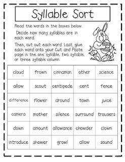 Open Syllables Worksheets 4th Grade - Worksheets