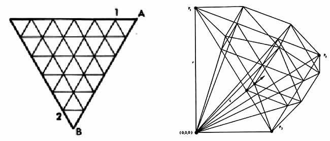 un procedimiento alternativo para el dise o geom trico de On estructuras geometricas
