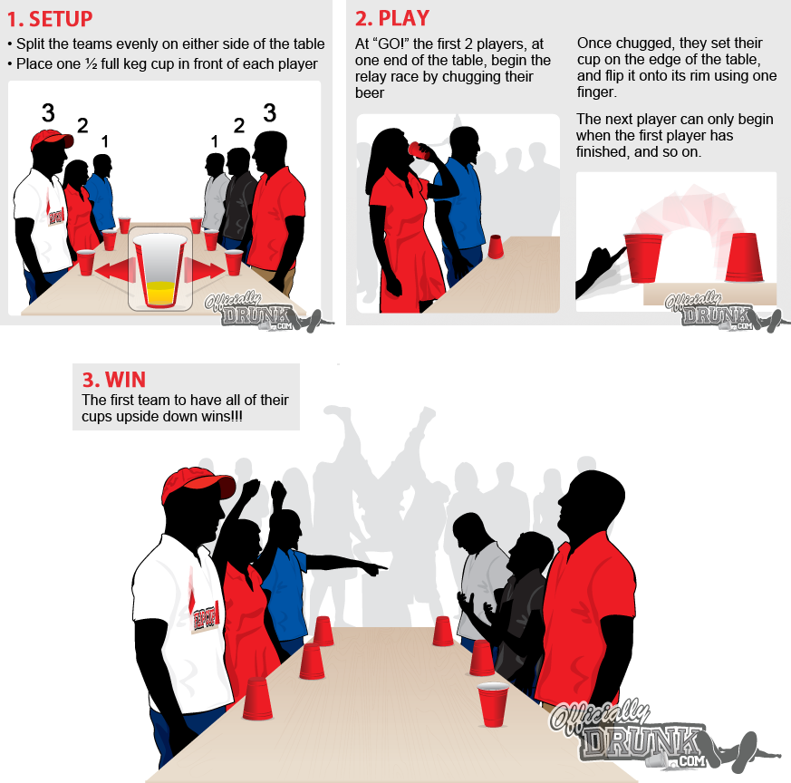 Time To Play Flip Cup (For Us Non-drinkers You Can Use