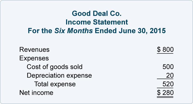 XTable  External Financial Reporting    Cash