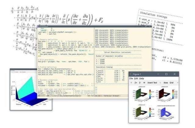 FEATool Multiphysics Matlab Toolbox Features | Matlab FEM | Tool box