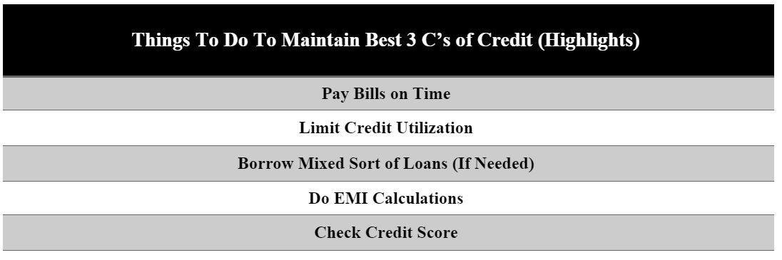 3cs of credit