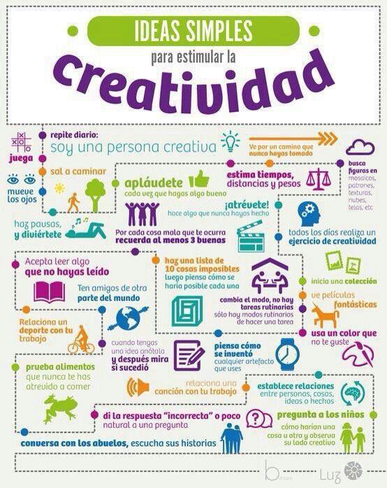 Ideas para fomentar la ccreatividad
