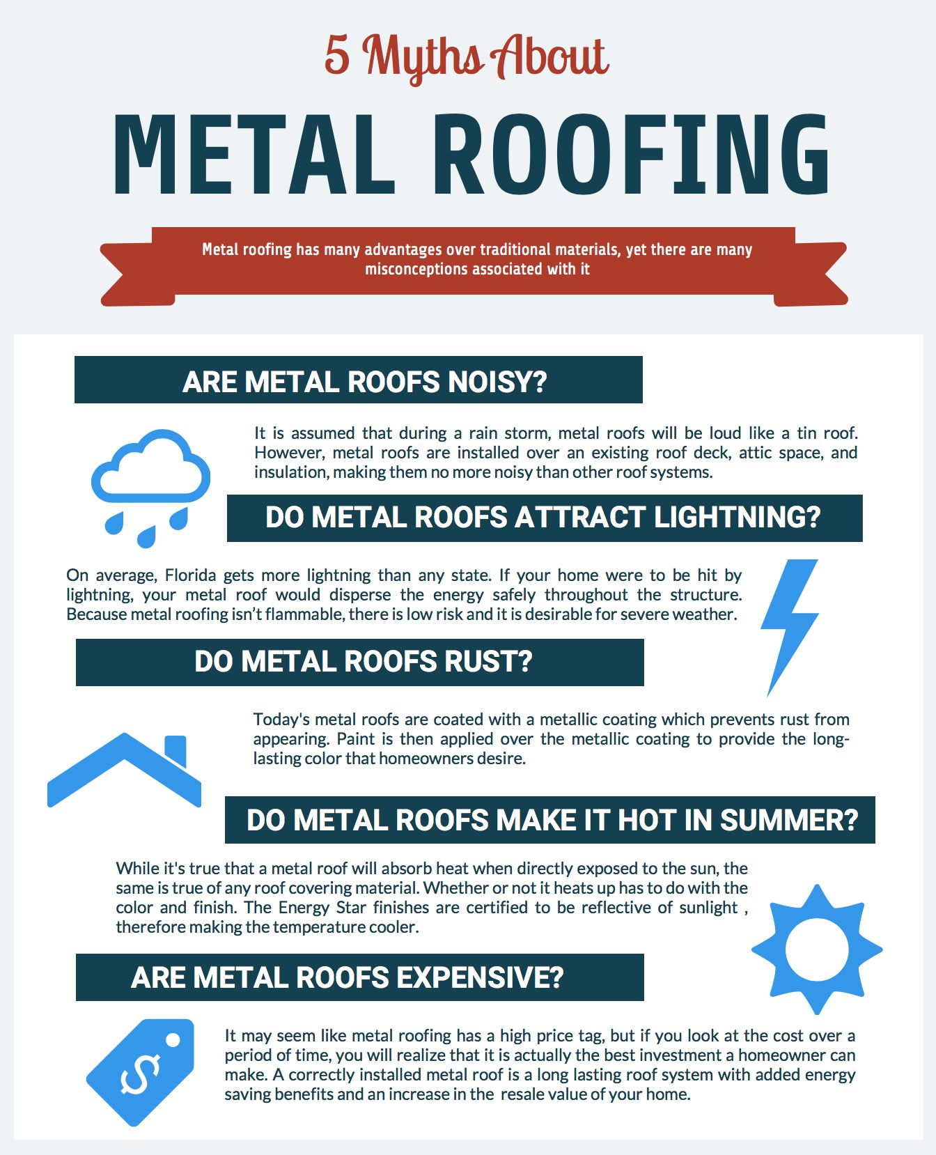Gulf Western Roofing Is Putting The Metal Roofing Myths To Rest Roofing Metal Roof Roof Deck