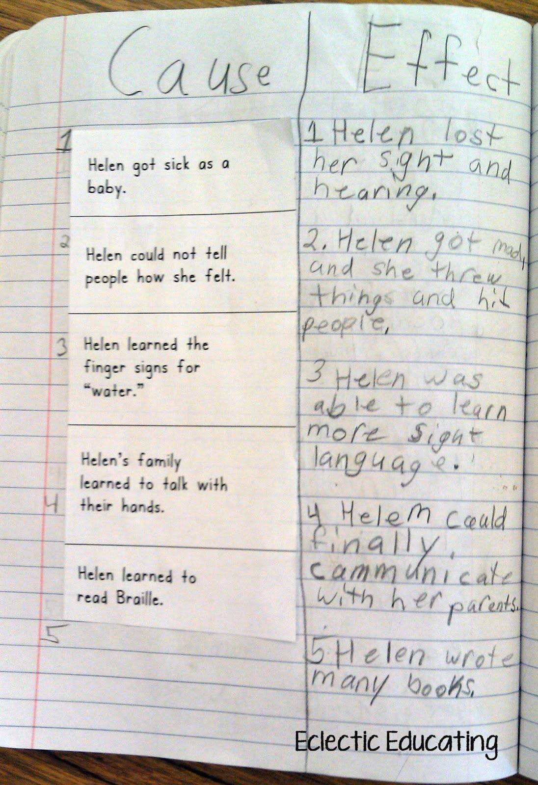 Eclectic Educating: Close Reading with Helen Keller   Helen keller  activities [ 1600 x 1096 Pixel ]