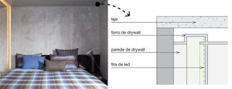 Cabeceira e sanca são de drywall neste quarto de casal (25 m2), projetado pelo arquiteto Guilherme Torres. Aparafusadas na parede de alvenaria e na laje, as chapas do material desenharam sancas, que ganharam fitas de led no interior (sempre à direita da fresta, tanto na horizontal quanto na vertical) para que pareçam verdadeiros rasgos iluminados. Depois de regularizada, a superfície ganhou revestimento de cimento polimérico (espécie de massa feita com cimento e aditivos), da NS Brazil…