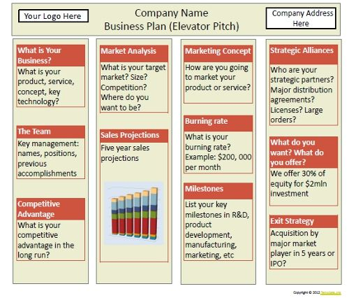 Business Plan (Elevator Pitch) Template | Technology | Pinterest