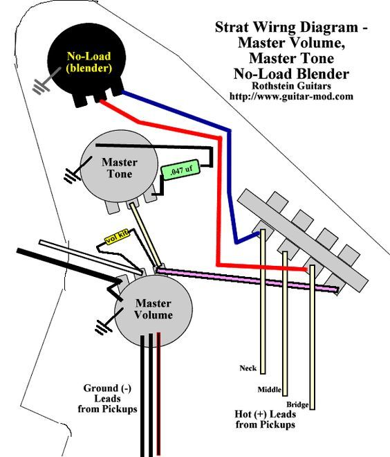 neck bridge blender wiring guitar pinterest guitars and cigar rh pinterest com Guitar Wiring Diagram Two Humbuckers Humbucker Guitar Wiring Diagrams