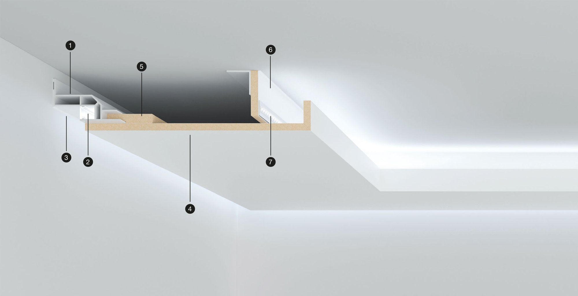 Schattenfugenprofil Fur Lichtvouten Kunststoff Abdeckung Led Elektroinstallation Haus Beleuchtung Wohnzimmer Decke Wohnung Planen