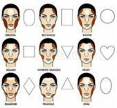 15 trucos de maquillaje que harán tu vida mucho más fácil – Society19 Canada   408 …