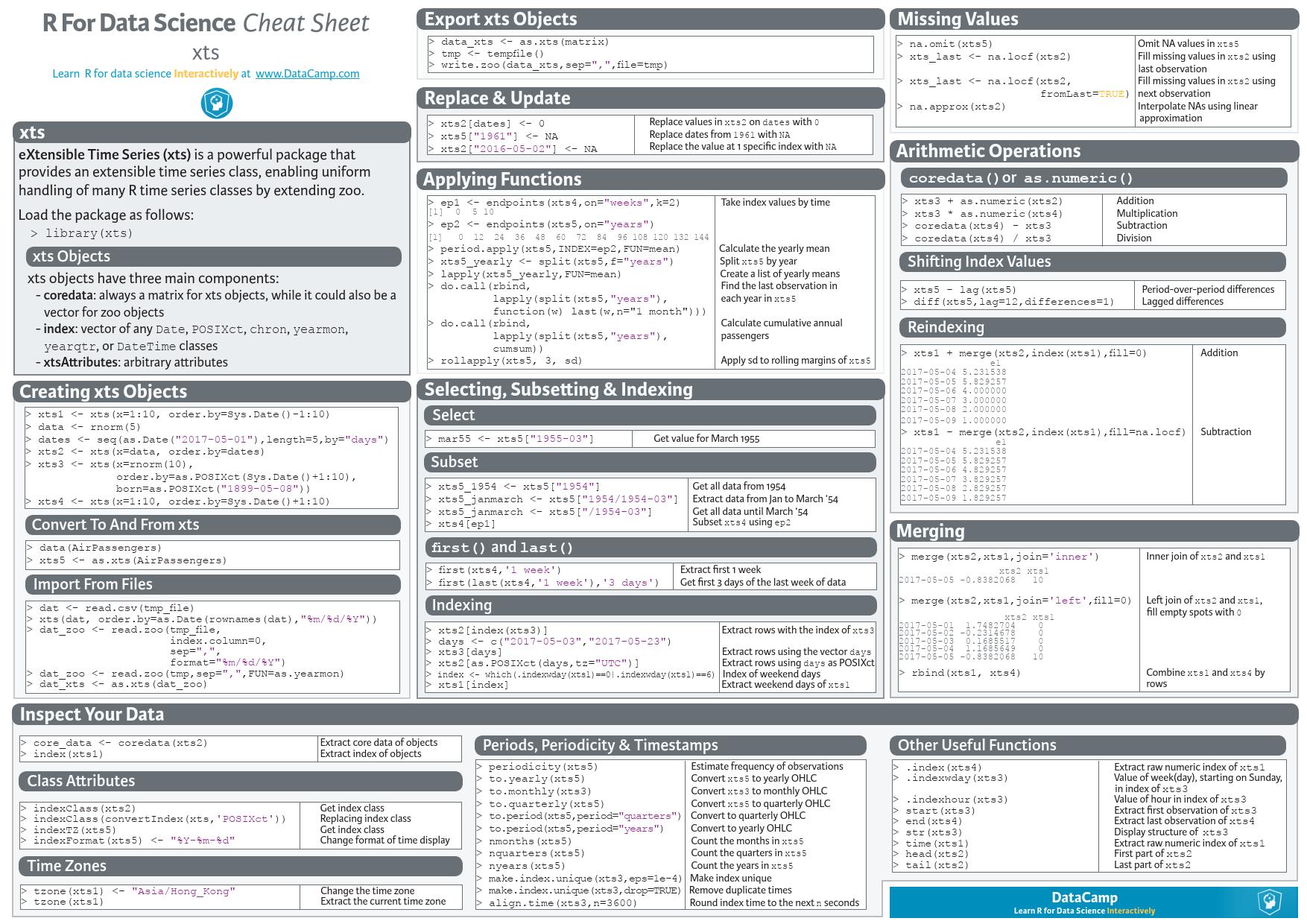 xts - Time Series in R [Cheat Sheet] | Credit: DataCamp com