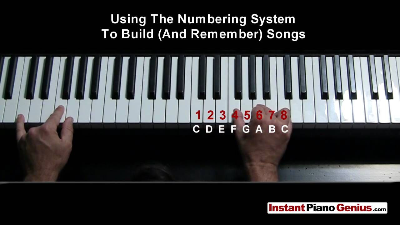 Part 2 Chord Secrets For Learning Beginning Piano Fast To Play Hundreds Of Songs Instantly Learn Piano Fast Piano Blues Piano