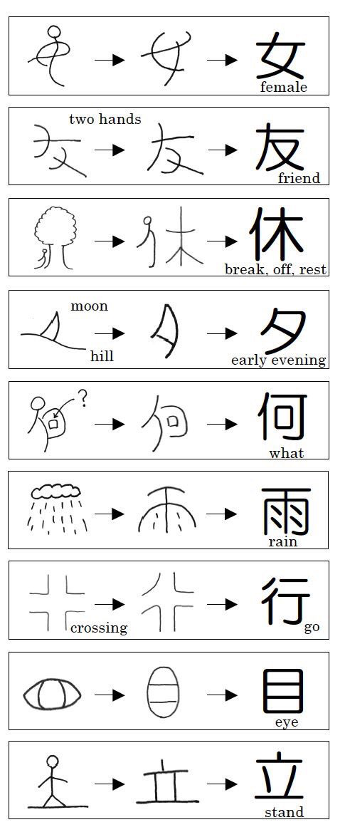 Pin By Pilar Am On Mandarin Learn Japanese Words Japanese Language Japanese Phrases