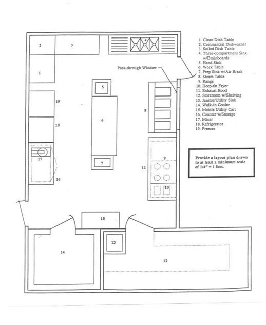 Kitchen Floor Plans With Dimensions 8 X 12 Yptzautc: Restaurant Kitchen Layout Ideas