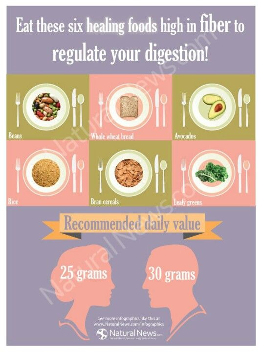 Regulate your digestion