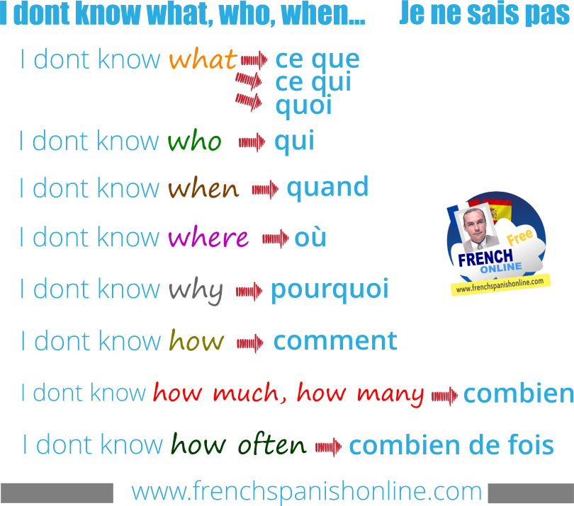 How Do You Know When To Use Ce Que Vs Quoi Free French Lessons Learn French Learn French Online