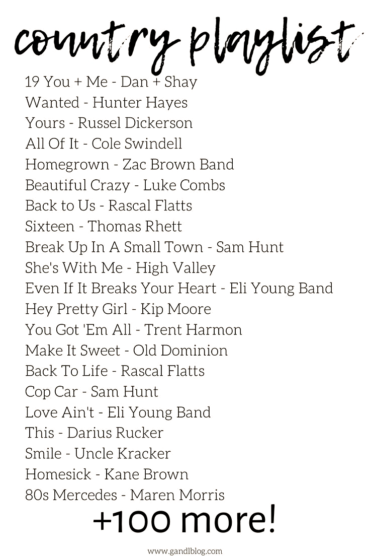 The Ultimate Country Playlist Filled With Country Songs For The Summer Weddings Country Filled Playlist In 2020 Country Playlist Country Love Songs Country Songs