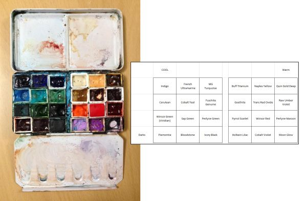 Watercolor Supplies List Painted Boxes Watercolor Pans