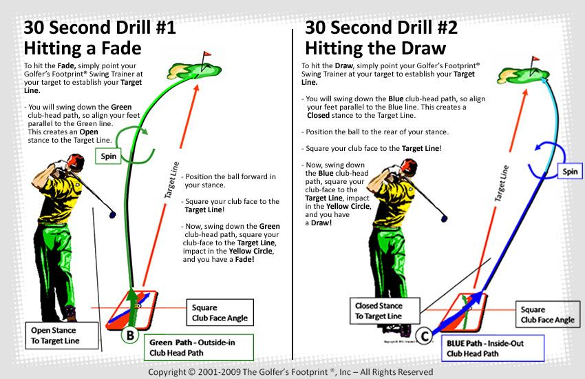 The Art Of The Fade And Draw Northampton Valley Country Club Golf Tips Golf Lessons Golf Techniques