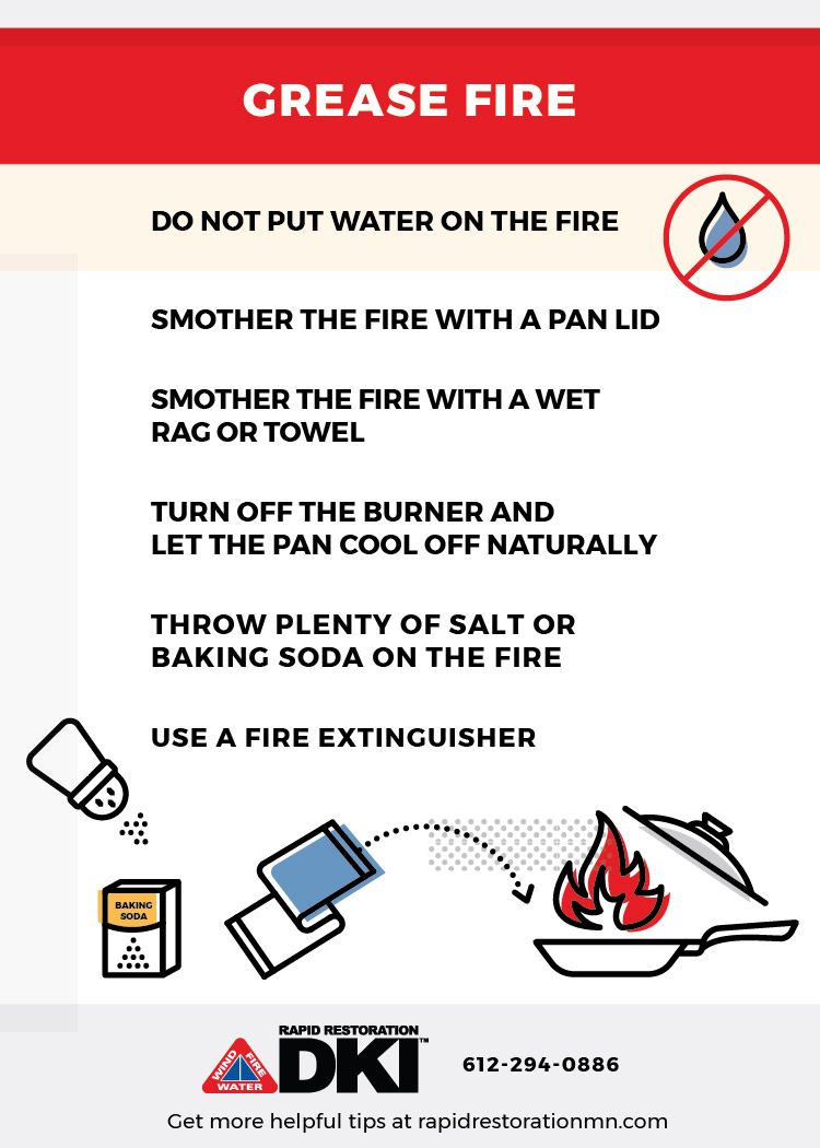How to put out a grease fire fire prevention grease fire - How to put out a fireplace ...