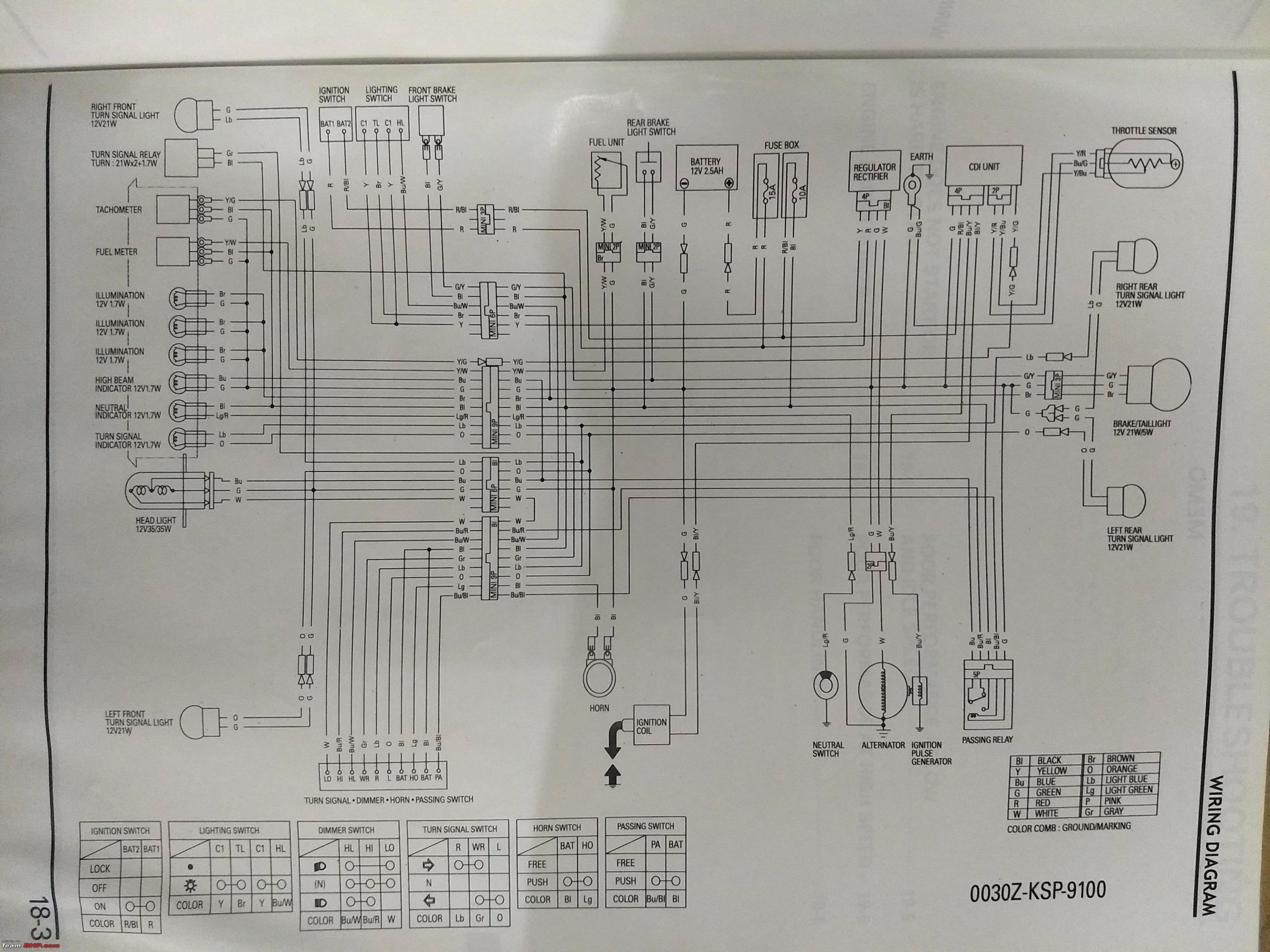 Hero Honda Engine Diagram Free Download In 2020 Diagram Design Electrical Wiring Diagram Diagram