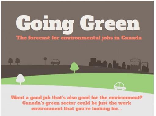 Green Jobs in Canada