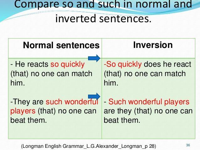 Pin de ABC English Levels en Grammar | Form example ...