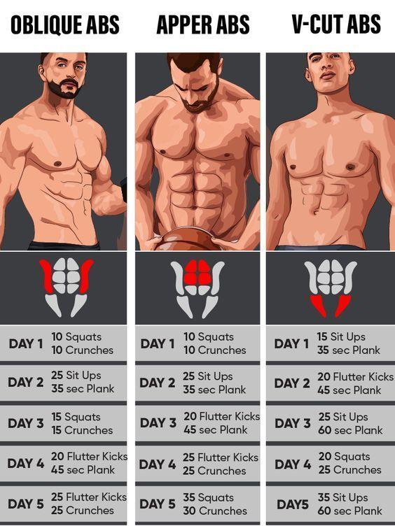 Einfache Regeln, damit Ihr Körper schlanker wird !!! Klicken Sie hier, um die App auf App St #sideabworkouts