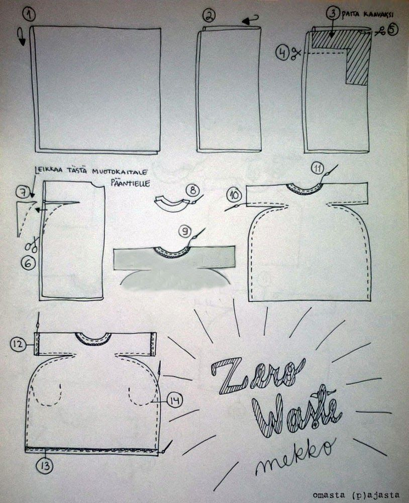 OMASTA (P)AJASTA: ZERO WASTE-mekko DIY