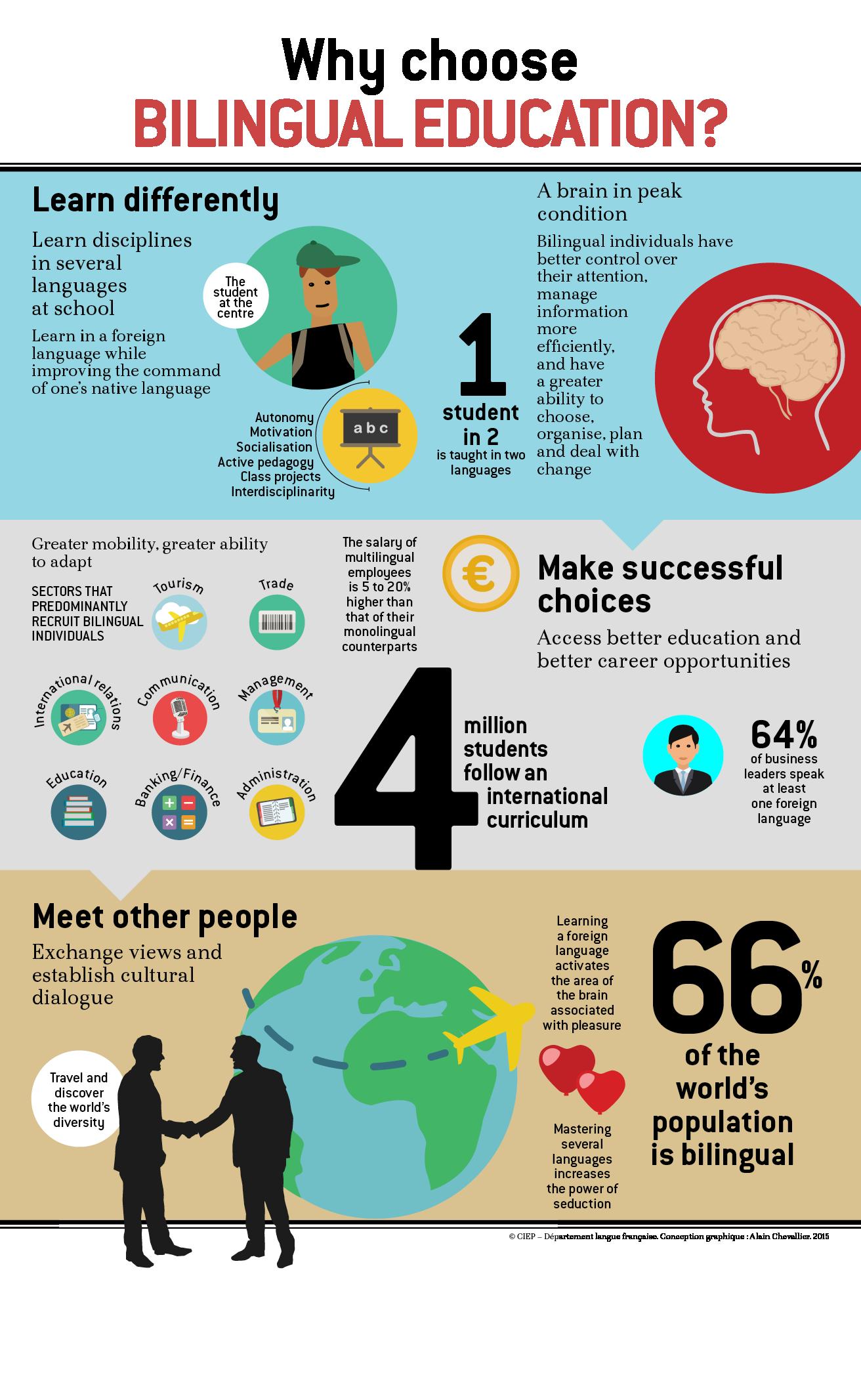 Why Choose Bilingual Education