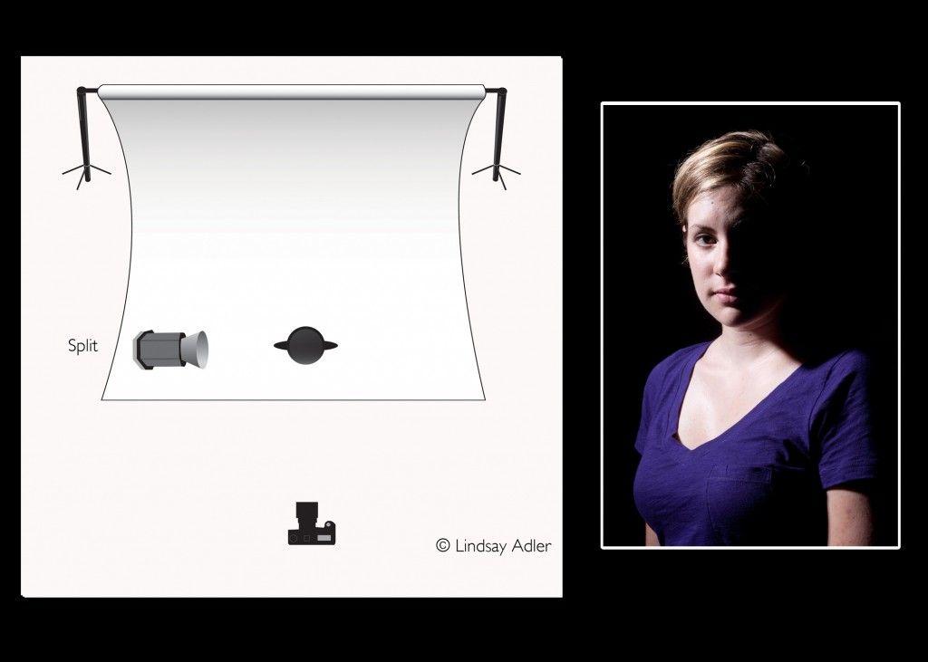 Marvelous Intro To Lighting Diagrams Split Lighting By Lindsay Adler Setup Wiring Cloud Hisonuggs Outletorg