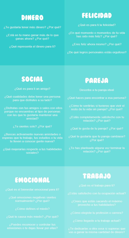 DAFO personal   Análisis FODA   Pinterest   La inteligencia ...