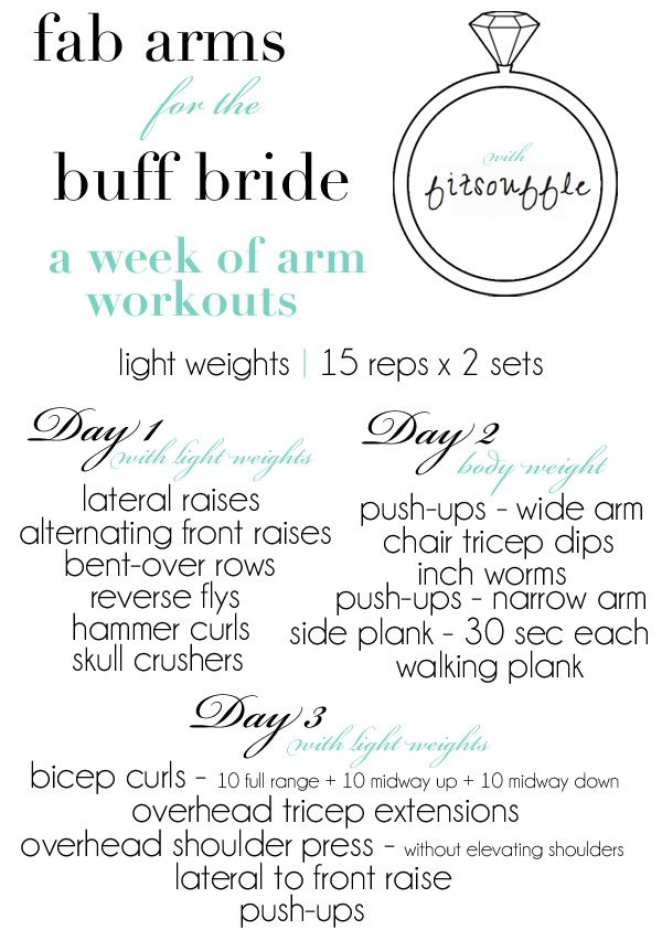 Fab Arms For The Buff Bride Ate Wedding Workout Plan Wedding Workout Bride Workout