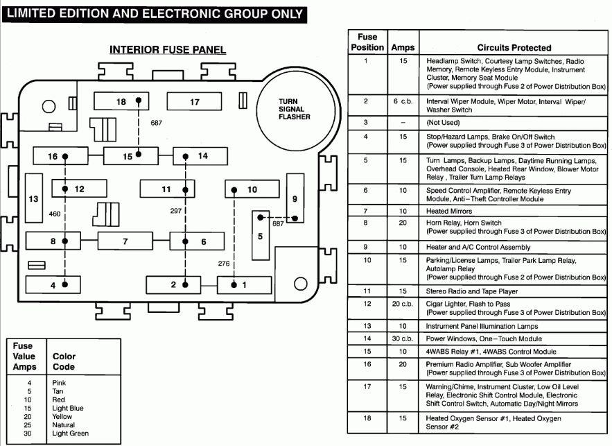 12 94 Ford Ranger Engine Wiring Diagram Engine Diagram Wiringg Net Ford Ranger Fuse Panel Chevy Astro Van
