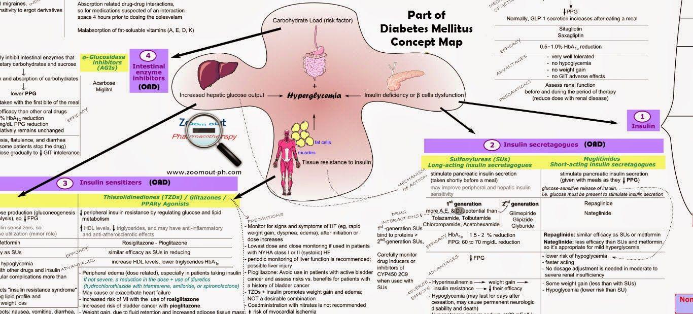 Pathophysiology of dka pdf merge
