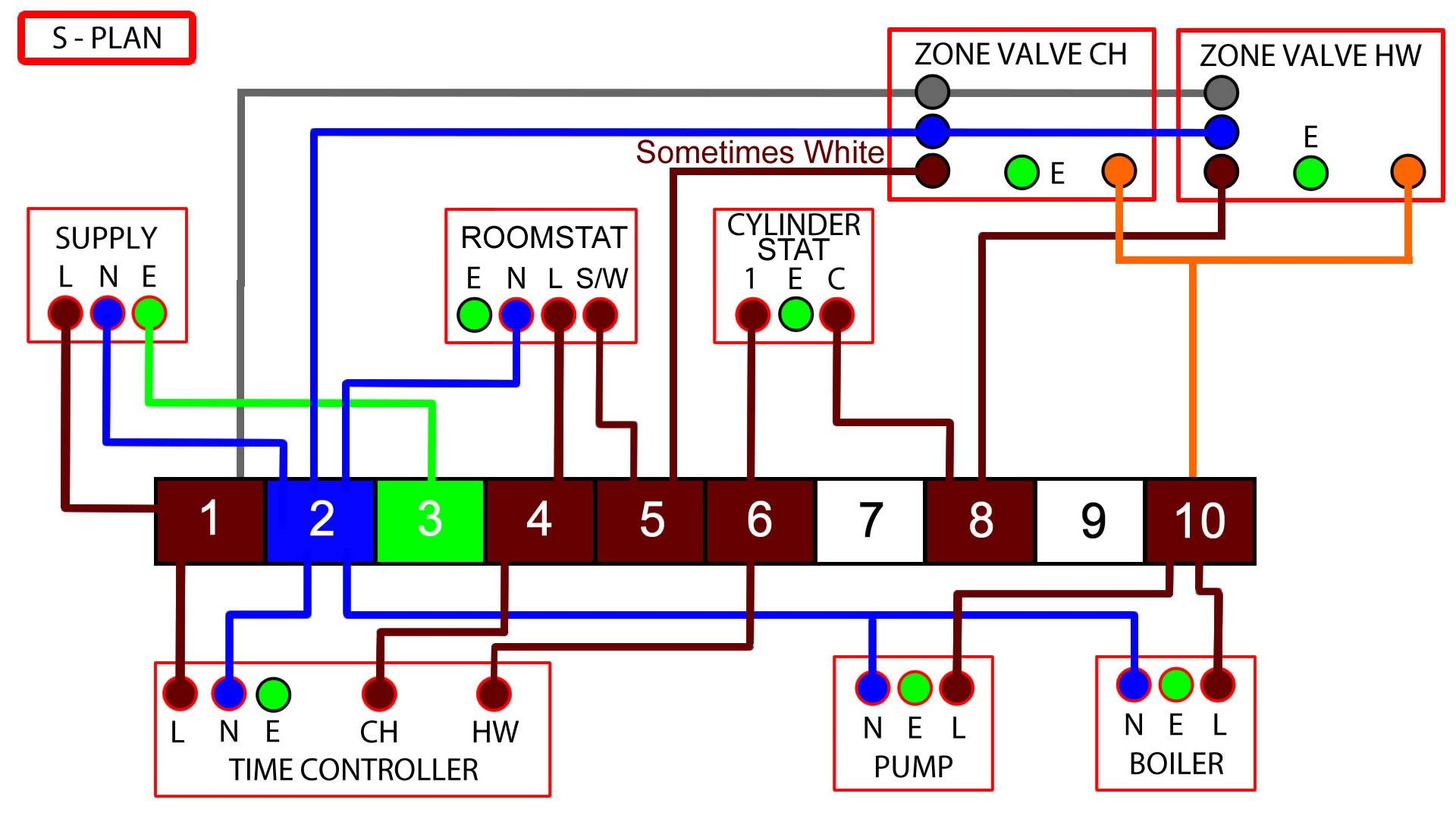 Danfoss Wiring Diagram Central Heating #diagram ... on