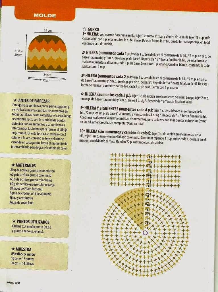Vistoso Patrón De Crochet Sombrero Grueso Componente - Manta de ...