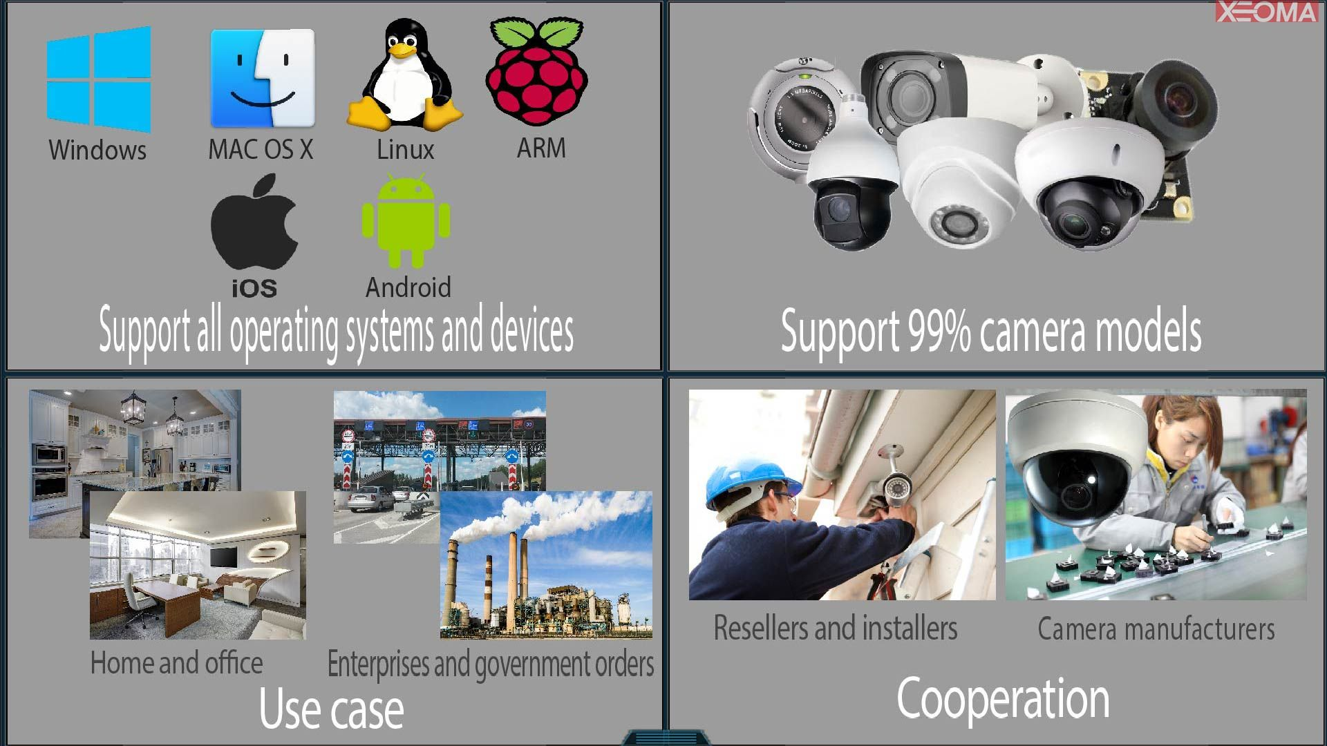 Xeoma – best video surveillance software [official page] by