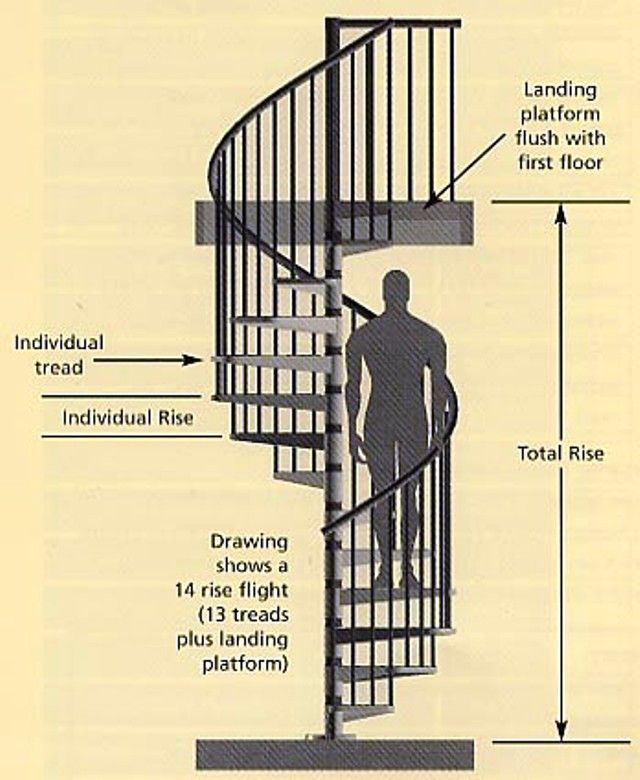back staircase design - Google Search
