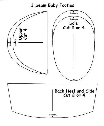 Moldes Para Artesanato em Tecido: Molde de Sapatinho de