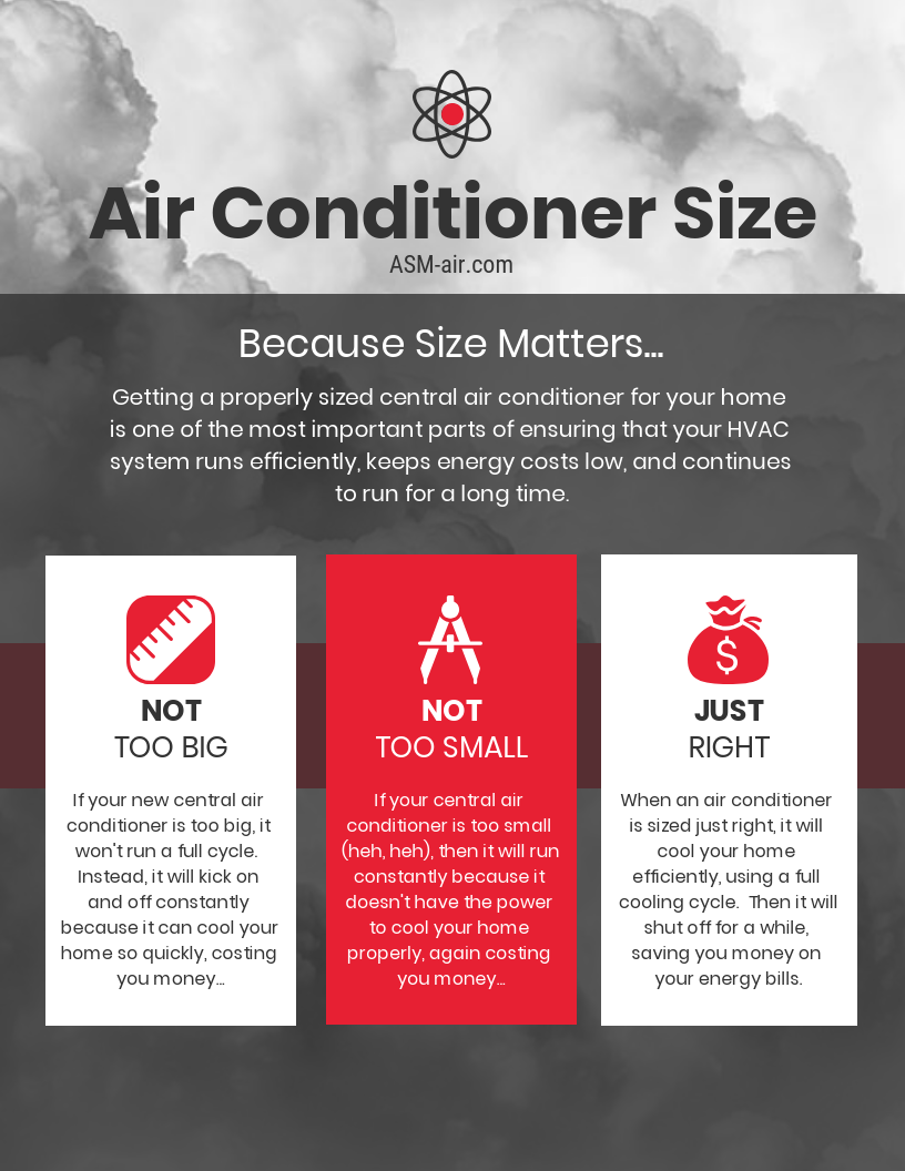 What size cental AC is right for my home? The best size