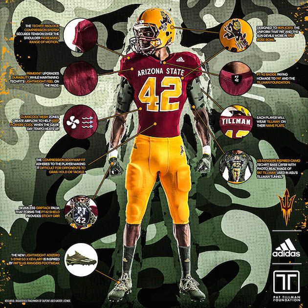 Arizona State to Wear Special 'PT42' Uniforms vs  Oregon in