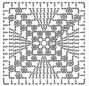 Manualidades Crochet Ganchillo Tutoriales PAP CAL SAL en