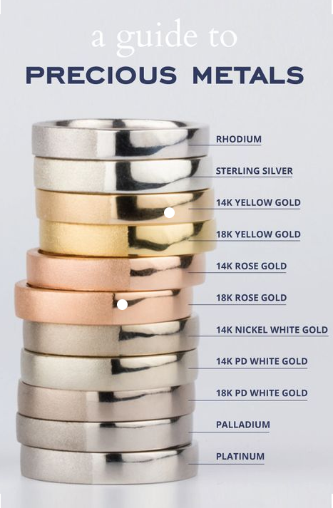 Precious Metals Guide Wedding Ring 101 What Is White Gold Ring Trends