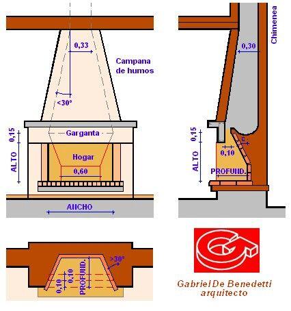 Como hacer una chimenea pinterest fire places - Como construir una chimenea ...